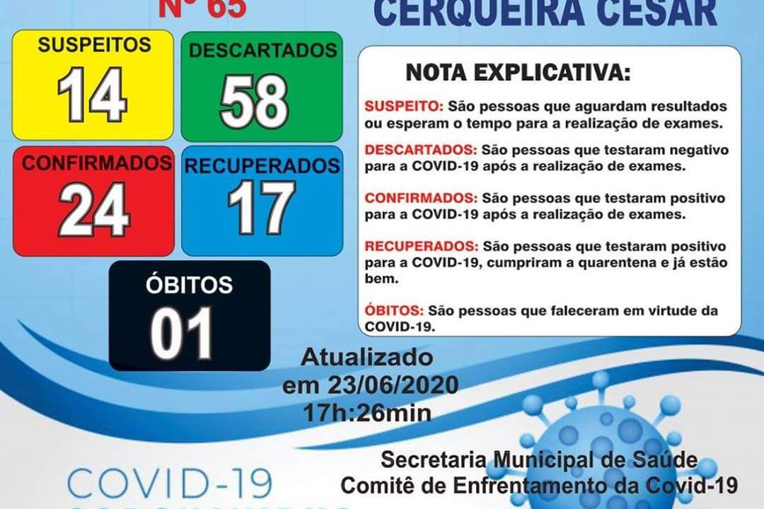 https://www.jornalacomarca.com.br/wp-content/uploads/2020/06/boletim-cerqueira-1080x720.jpg