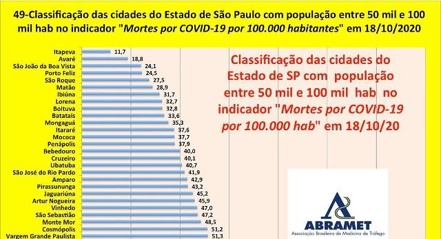 https://www.jornalacomarca.com.br/wp-content/uploads/2020/10/Tabela-mortes-Covid-no-estado.jpg