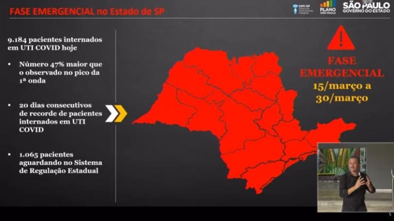 https://www.jornalacomarca.com.br/wp-content/uploads/2021/03/fase-emergencial.jpg