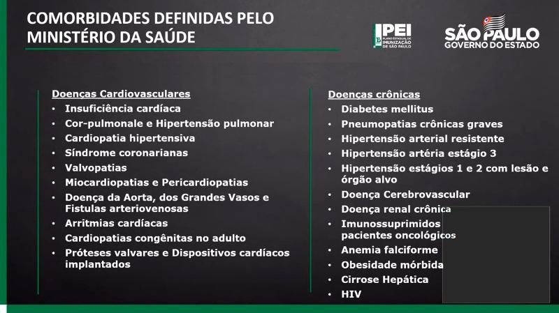 https://www.jornalacomarca.com.br/wp-content/uploads/2021/06/Tabela-comorbidades.jpg